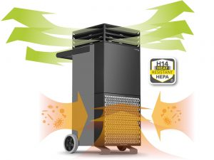 tac v air purifier pulling in dirty air and pushing out clean air